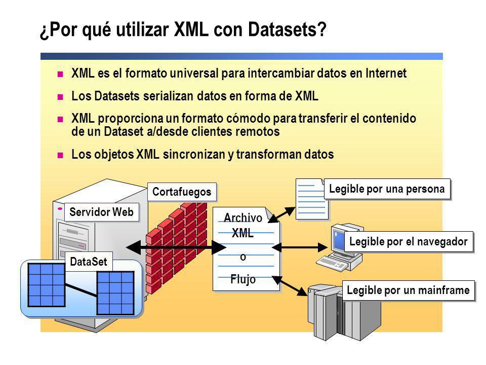 ¿Por qué utilizar XML con Datasets? XML es el formato universal para intercambiar datos en Internet Los Datasets serializan datos en forma de XML XML