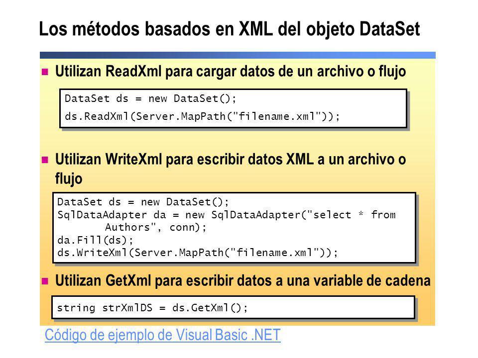 Utilizan ReadXml para cargar datos de un archivo o flujo Utilizan WriteXml para escribir datos XML a un archivo o flujo Utilizan GetXml para escribir