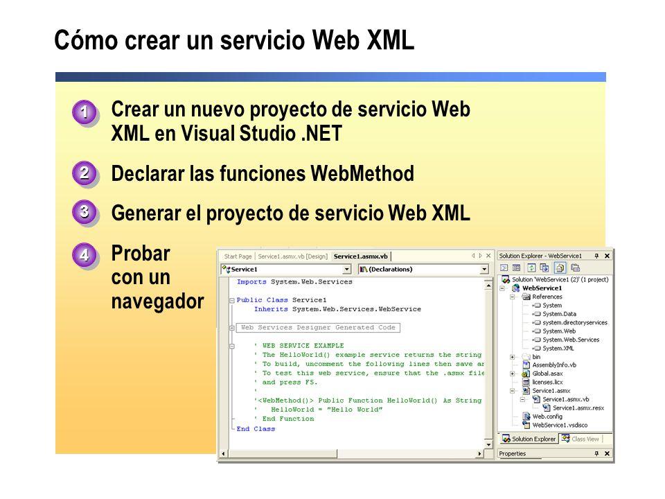 Cómo crear un servicio Web XML 1.Crear un nuevo proyecto de servicio Web XML en Visual Studio.NET 2.Declarar las funciones WebMethod 3.Generar el proy