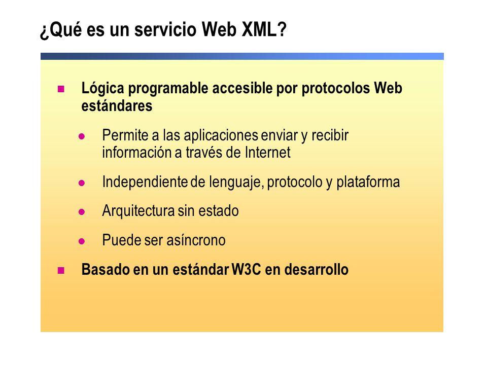 ¿Qué es un servicio Web XML? Lógica programable accesible por protocolos Web estándares Permite a las aplicaciones enviar y recibir información a trav