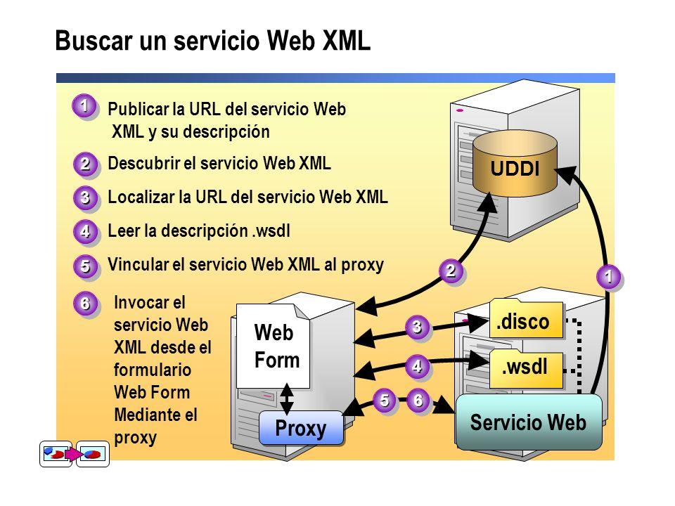 Cómo crear un servicio Web XML 1.Crear un nuevo proyecto de servicio Web XML en Visual Studio.NET 2.Declarar las funciones WebMethod 3.Generar el proyecto de servicio Web XML 4.Probar con un navegador 11 22 33 44