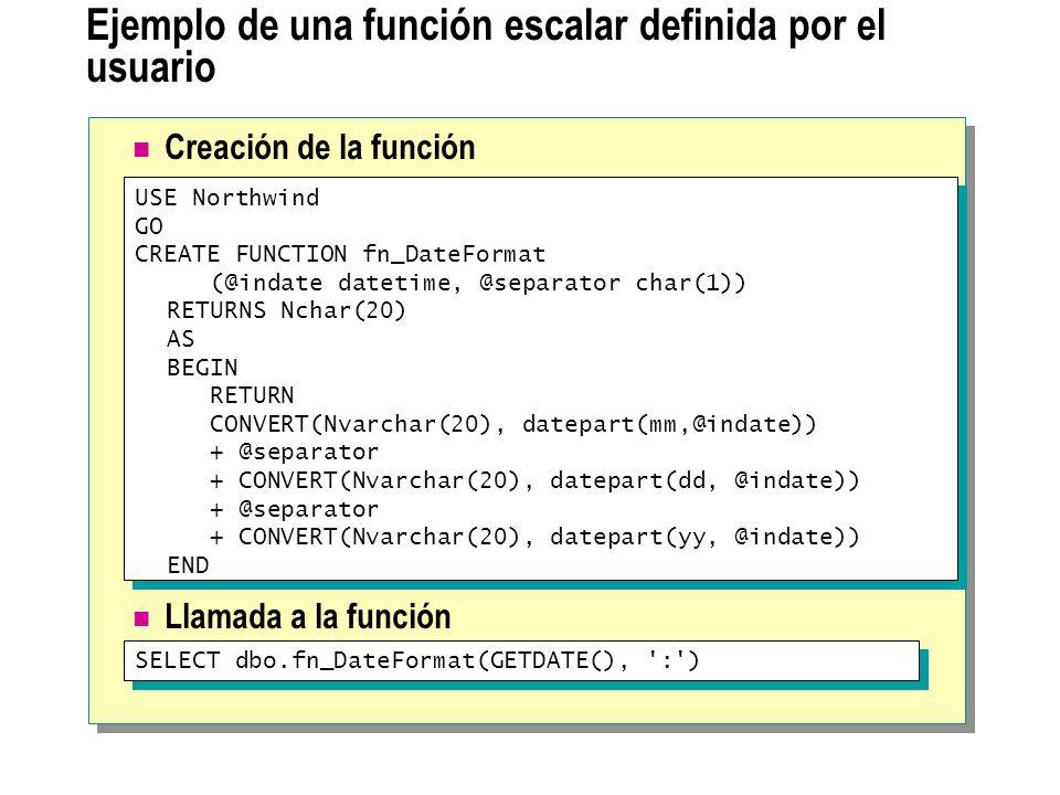 Ejemplo de una función escalar definida por el usuario USE Northwind GO CREATE FUNCTION fn_DateFormat (@indate datetime, @separator char(1)) RETURNS N