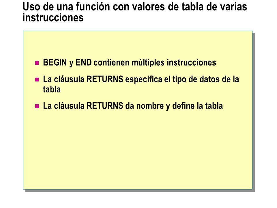 Uso de una función con valores de tabla de varias instrucciones BEGIN y END contienen múltiples instrucciones La cláusula RETURNS especifica el tipo d