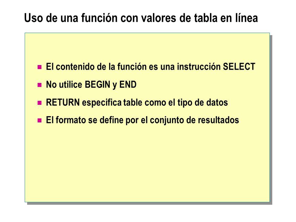 Uso de una función con valores de tabla en línea El contenido de la función es una instrucción SELECT No utilice BEGIN y END RETURN especifica table c