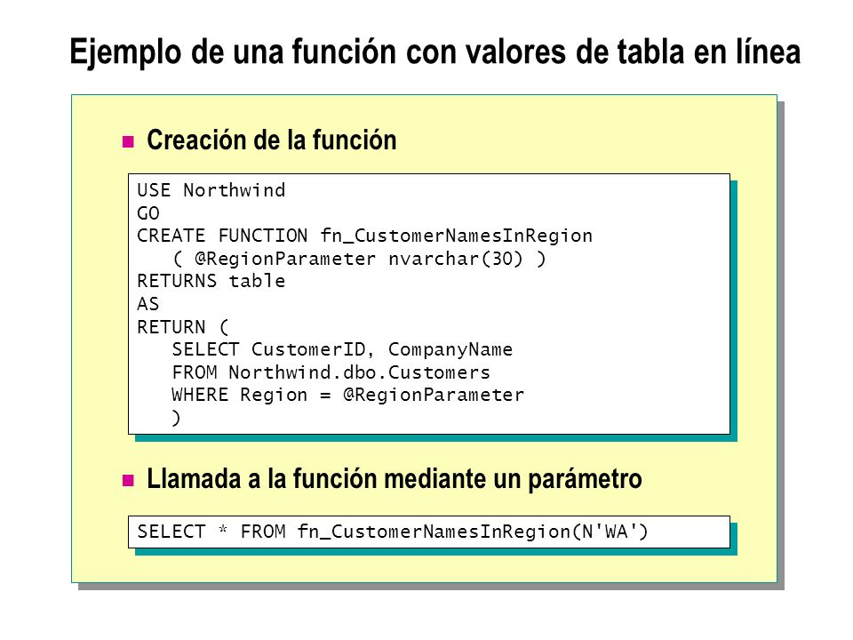 Ejemplo de una función con valores de tabla en línea Creación de la función Llamada a la función mediante un parámetro USE Northwind GO CREATE FUNCTIO
