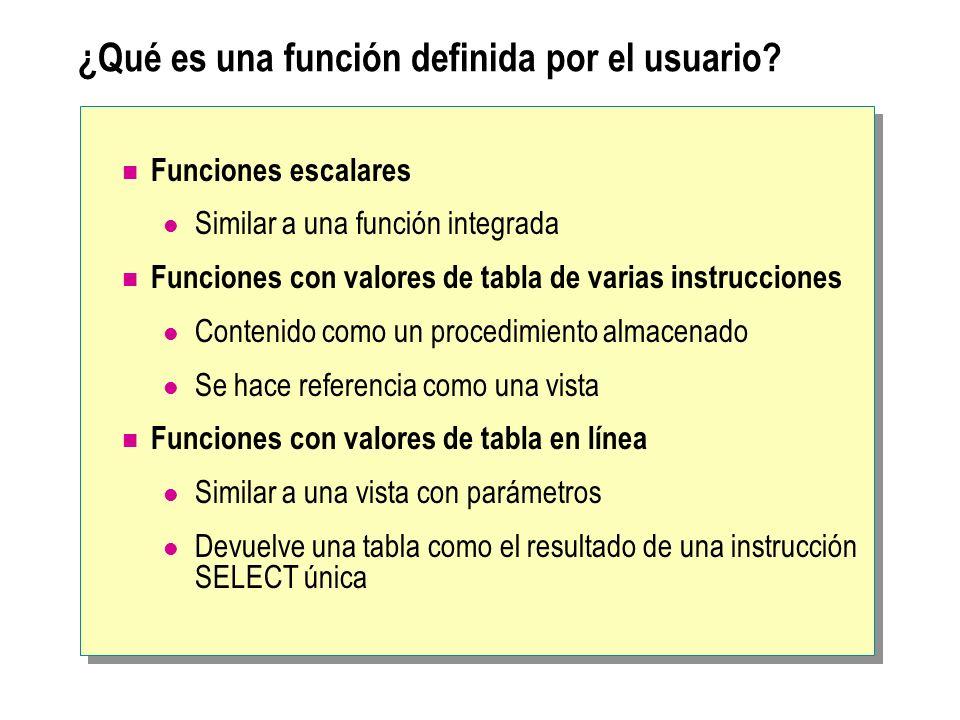 ¿Qué es una función definida por el usuario? Funciones escalares Similar a una función integrada Funciones con valores de tabla de varias instruccione
