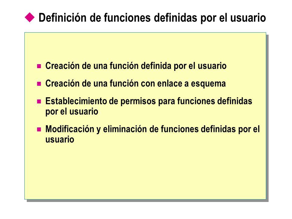 Ejemplo de una función con valores de tabla en línea Creación de la función Llamada a la función mediante un parámetro USE Northwind GO CREATE FUNCTION fn_CustomerNamesInRegion ( @RegionParameter nvarchar(30) ) RETURNS table AS RETURN ( SELECT CustomerID, CompanyName FROM Northwind.dbo.Customers WHERE Region = @RegionParameter ) USE Northwind GO CREATE FUNCTION fn_CustomerNamesInRegion ( @RegionParameter nvarchar(30) ) RETURNS table AS RETURN ( SELECT CustomerID, CompanyName FROM Northwind.dbo.Customers WHERE Region = @RegionParameter ) SELECT * FROM fn_CustomerNamesInRegion(N WA )