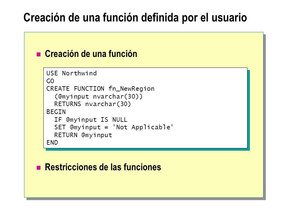 Creación de una función con enlace a esquema Todas las funciones definidas por el usuario y las vistas a las que la función hace referencia también están enlazadas a esquema No se utiliza un nombre de dos partes para los objetos a los que hace referencia La función y los objetos se encuentran todos en la misma base de datos Tiene permiso de referencia en los objetos requeridos