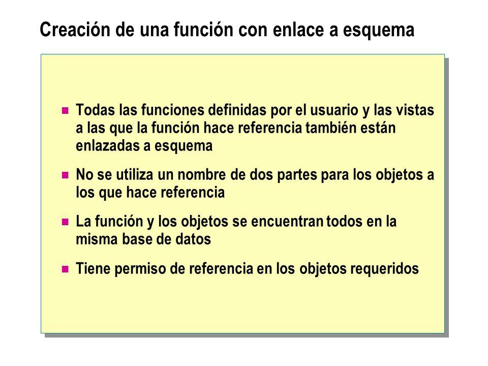 Establecimiento de permisos para funciones definidas por el usuario Necesita permiso para CREATE FUNCTION Necesita permiso para EXECUTE Necesita permiso para REFERENCE en las tablas, vistas o funciones citadas Debe ser propietario de la función para utilizar la instrucción CREATE o ALTER TABLE