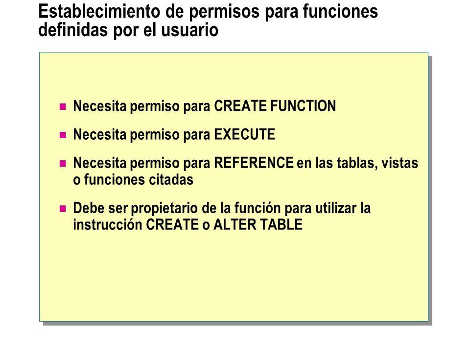 Modificación y eliminación de funciones definidas por el usuario Modificación de funciones Conserva los permisos asignados Hace que la definición de la función nueva reemplace a la definición existente Eliminación de funciones ALTER FUNCTION dbo.fn_NewRegion ALTER FUNCTION dbo.fn_NewRegion DROP FUNCTION dbo.fn_NewRegion