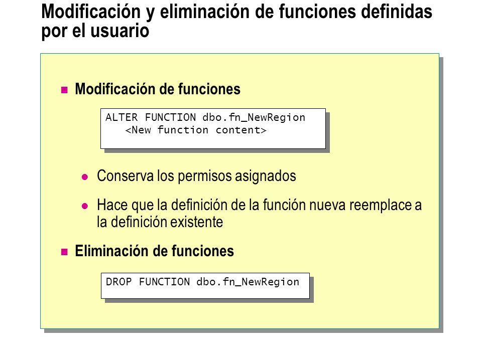 Modificación y eliminación de funciones definidas por el usuario Modificación de funciones Conserva los permisos asignados Hace que la definición de l