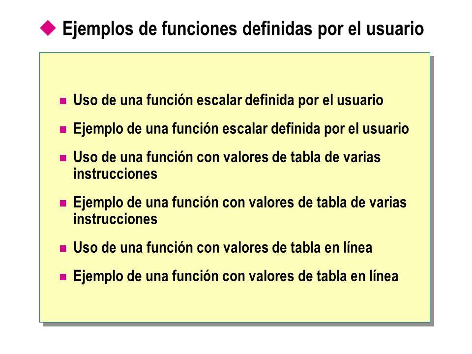 Uso de una función escalar definida por el usuario La cláusula RETURNS especifica el tipo de datos La función se define en un bloque BEGIN y END El tipo de devolución puede ser cualquier tipo de datos, excepto text, ntext, image, cursor o timestamp