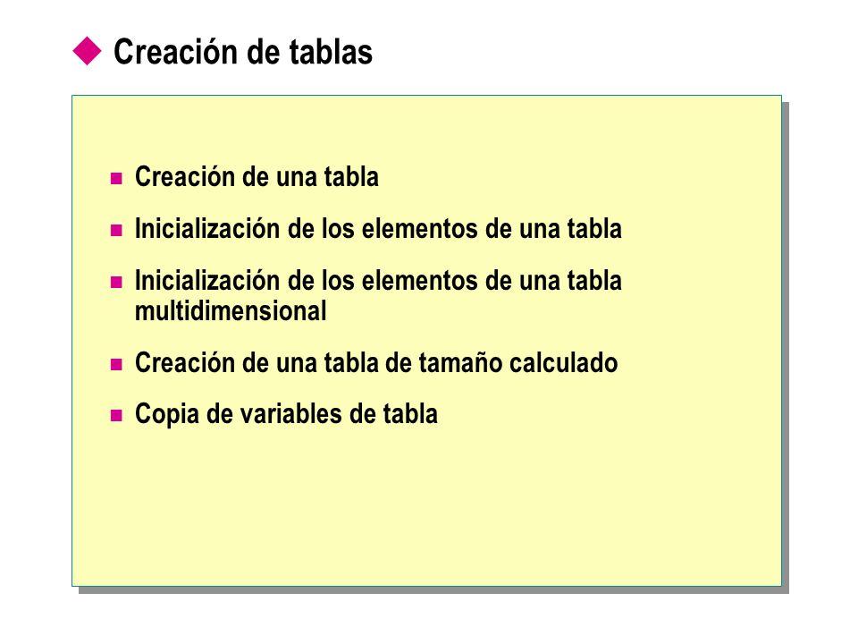 Creación de una tabla Inicialización de los elementos de una tabla Inicialización de los elementos de una tabla multidimensional Creación de una tabla