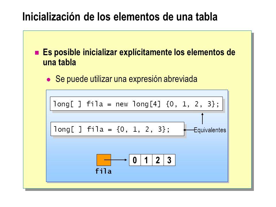 Inicialización de los elementos de una tabla Es posible inicializar explícitamente los elementos de una tabla Se puede utilizar una expresión abreviada fila 0123 Equivalentes long[ ] fila = new long[4] {0, 1, 2, 3}; long[ ] fila = {0, 1, 2, 3};