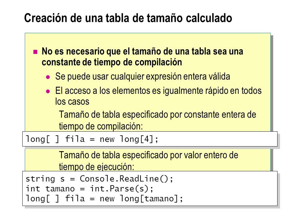 Creación de una tabla de tamaño calculado No es necesario que el tamaño de una tabla sea una constante de tiempo de compilación Se puede usar cualquier expresión entera válida El acceso a los elementos es igualmente rápido en todos los casos Tamaño de tabla especificado por constante entera de tiempo de compilación: Tamaño de tabla especificado por valor entero de tiempo de ejecución: long[ ] fila = new long[4]; string s = Console.ReadLine(); int tamano = int.Parse(s); long[ ] fila = new long[tamano]; string s = Console.ReadLine(); int tamano = int.Parse(s); long[ ] fila = new long[tamano];