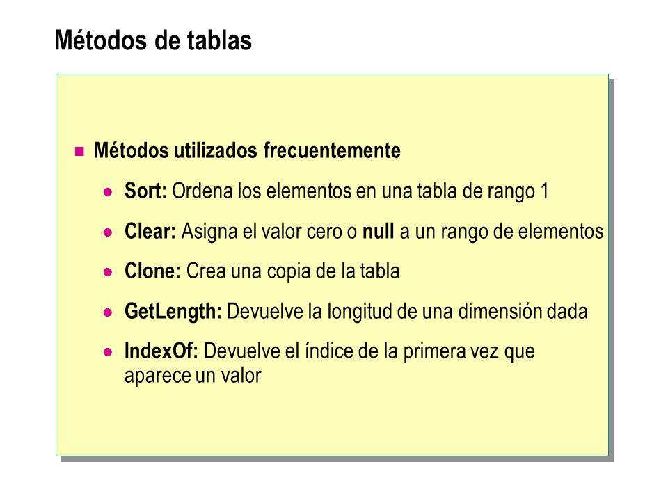 Métodos de tablas Métodos utilizados frecuentemente Sort: Ordena los elementos en una tabla de rango 1 Clear: Asigna el valor cero o null a un rango de elementos Clone: Crea una copia de la tabla GetLength: Devuelve la longitud de una dimensión dada IndexOf: Devuelve el índice de la primera vez que aparece un valor