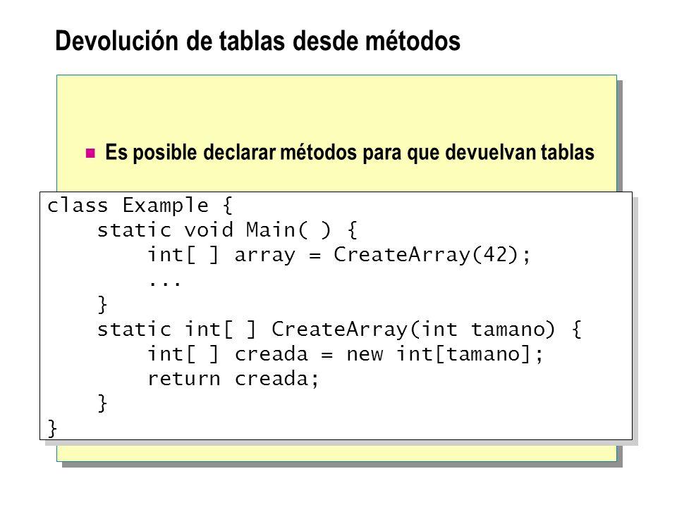 Devolución de tablas desde métodos Es posible declarar métodos para que devuelvan tablas class Example { static void Main( ) { int[ ] array = CreateAr