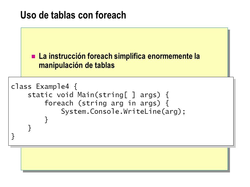 Uso de tablas con foreach La instrucción foreach simplifica enormemente la manipulación de tablas class Example4 { static void Main(string[ ] args) { foreach (string arg in args) { System.Console.WriteLine(arg); } } } class Example4 { static void Main(string[ ] args) { foreach (string arg in args) { System.Console.WriteLine(arg); } } }