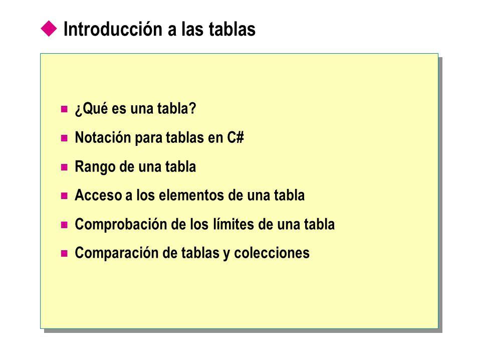 Introducción a las tablas ¿Qué es una tabla? Notación para tablas en C# Rango de una tabla Acceso a los elementos de una tabla Comprobación de los lím