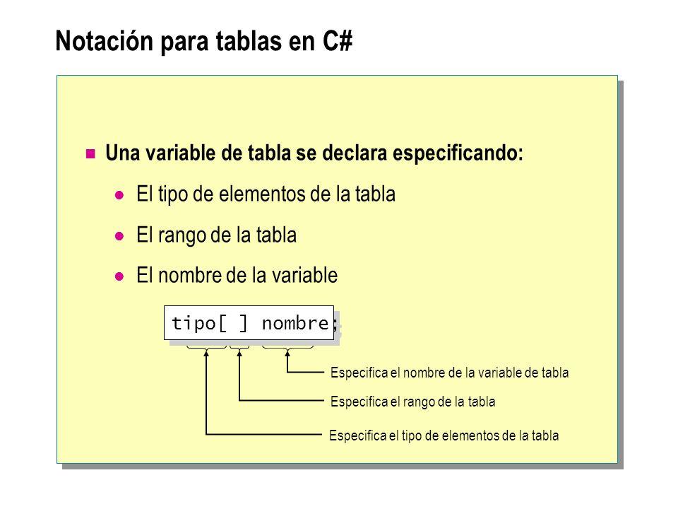 Notación para tablas en C# Una variable de tabla se declara especificando: El tipo de elementos de la tabla El rango de la tabla El nombre de la varia
