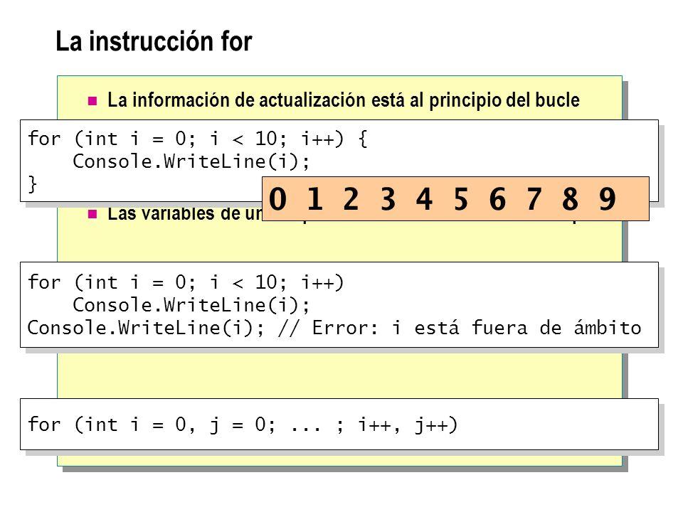 La instrucción for La información de actualización está al principio del bucle Las variables de un bloque for sólo son válidas en el bloque Un bucle f