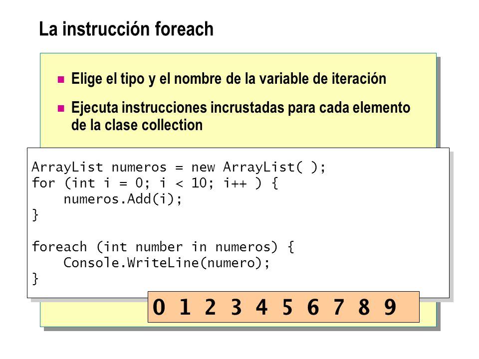La instrucción foreach Elige el tipo y el nombre de la variable de iteración Ejecuta instrucciones incrustadas para cada elemento de la clase collecti