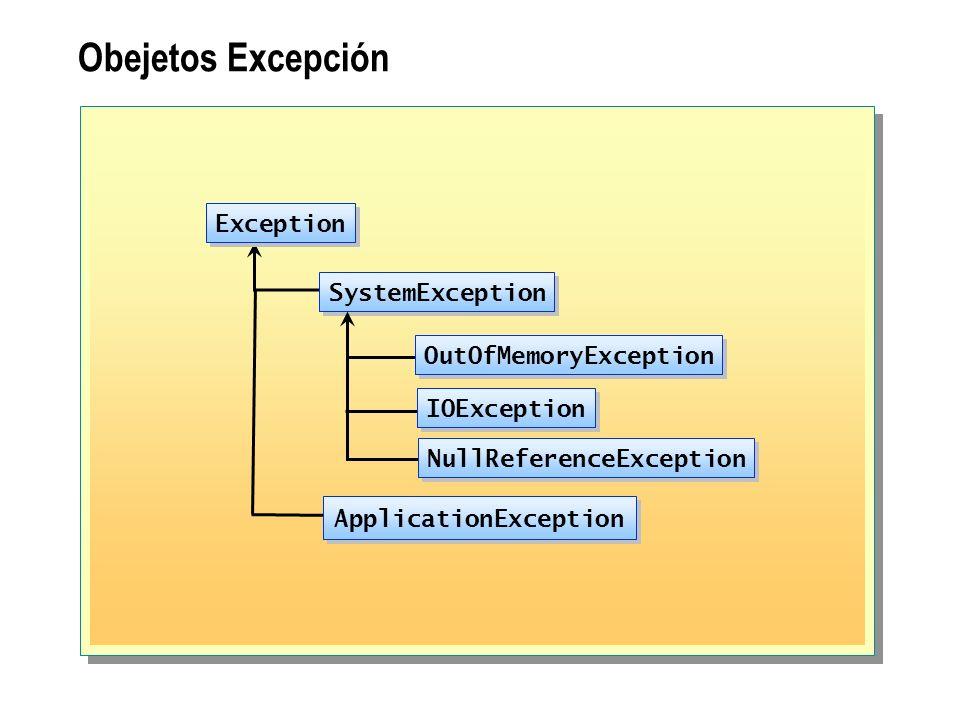 Obejetos Excepción Exception SystemException OutOfMemoryException IOException NullReferenceException ApplicationException