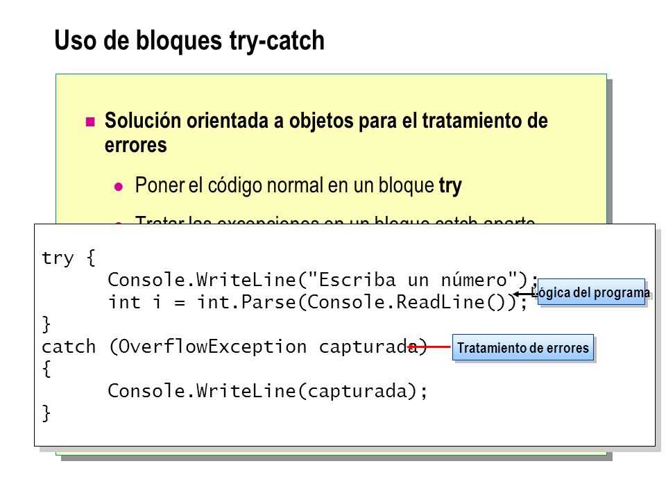 Uso de bloques try-catch Solución orientada a objetos para el tratamiento de errores Poner el código normal en un bloque try Tratar las excepciones en