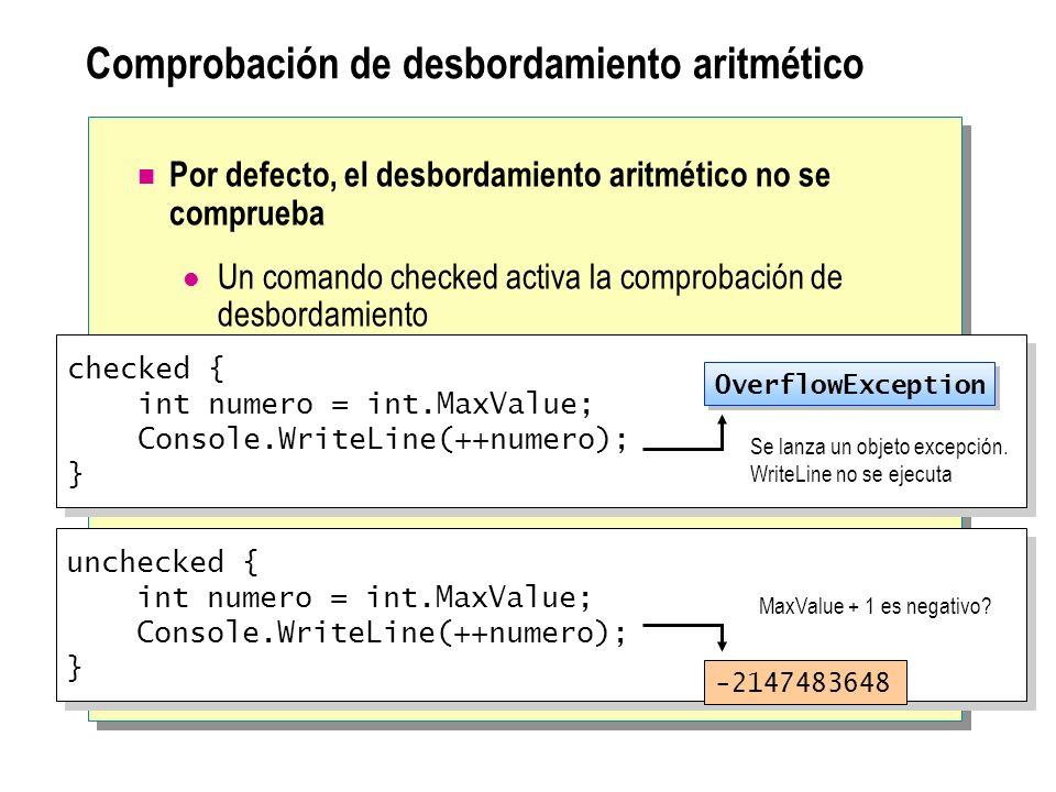 Comprobación de desbordamiento aritmético Por defecto, el desbordamiento aritmético no se comprueba Un comando checked activa la comprobación de desbo