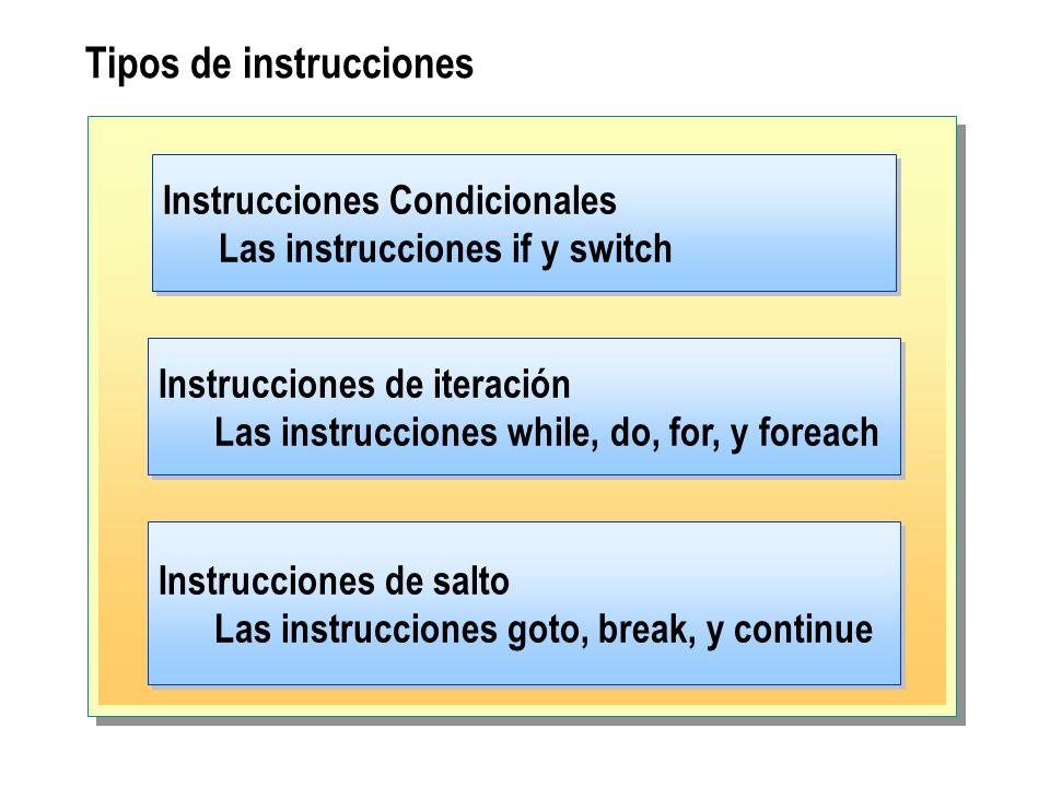 Tipos de instrucciones Instrucciones Condicionales Las instrucciones if y switch Instrucciones Condicionales Las instrucciones if y switch Instruccion