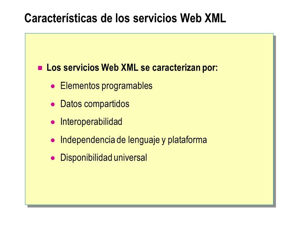 Características de los servicios Web XML Los servicios Web XML se caracterizan por: Elementos programables Datos compartidos Interoperabilidad Indepen