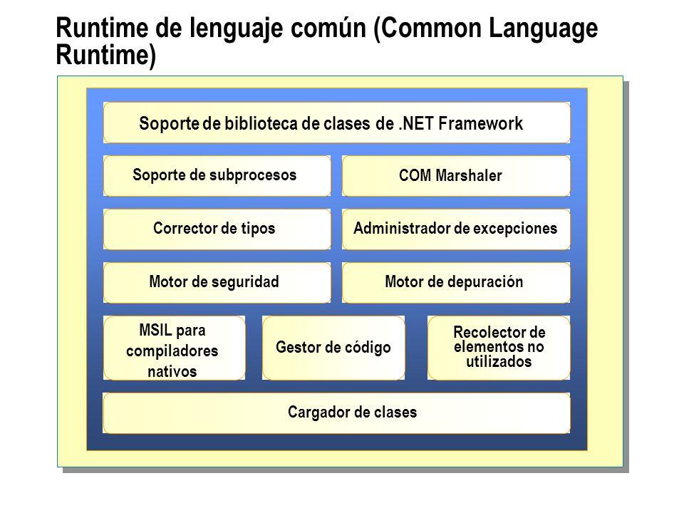 Runtime de lenguaje común (Common Language Runtime) Cargador de clases Soporte de biblioteca de clases de.NET Framework Soporte de subprocesos COM Mar