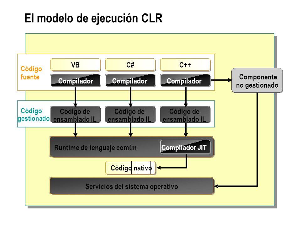 El modelo de ejecución CLR Compiler Código fuente Código gestionado Assembly IL code Código de ensamblado IL Assembly IL code Código de ensamblado IL