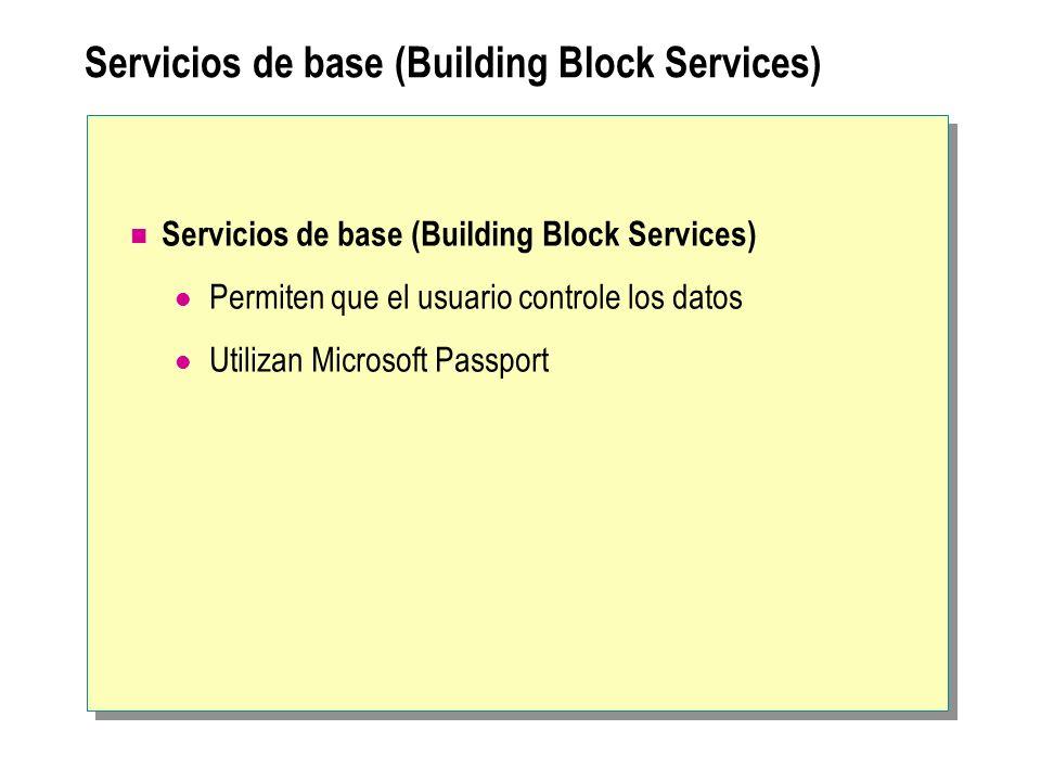 Servicios de base (Building Block Services) Permiten que el usuario controle los datos Utilizan Microsoft Passport
