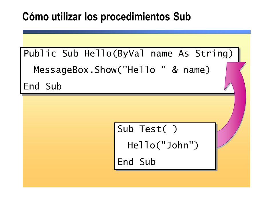 Cómo utilizar los procedimientos Sub Public Sub Hello(ByVal name As String) MessageBox.Show(