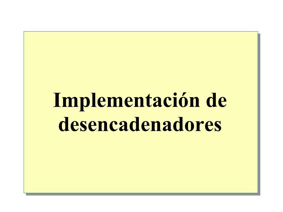 Introducción Introducción a los desencadenadores Definición de desencadenadores Funcionamiento de los desencadenadores Ejemplos de desencadenadores Consideraciones acerca del rendimiento
