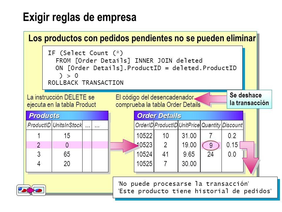 ProductsProducts ProductID UnitsInStock … … … … 12341234 12341234 15 10 65 20 15 10 65 20 Exigir reglas de empresa Los productos con pedidos pendiente