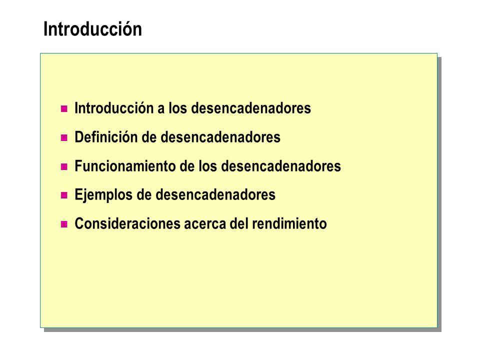 Funcionamiento de un desencadenador UPDATE Instrucción UPDATE para una tabla con un desencadenador UPDATE definido UPDATE Employees SET EmployeeID = 17 WHERE EmployeeID = 2 UPDATE Employees SET EmployeeID = 17 WHERE EmployeeID = 2 Instrucción UPDATE registrada como instrucciones INSERT y DELETEEmployeesEmployees EmployeeID LastName FirstName Title HireDate 12341234 12341234 Davolio Barr Leverling Peacock Davolio Barr Leverling Peacock Nancy Andrew Janet Margaret Nancy Andrew Janet Margaret Sales Rep.