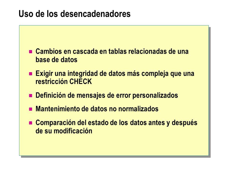 Consideraciones acerca del uso de desencadenadores Los desencadenadores son reactivos, mientras que las restricciones son proactivas Las restricciones se comprueban antes Las tablas pueden tener varios desencadenadores para cualquier acción Los propietarios de las tablas pueden designar el primer y último desencadenador que se debe activar Debe tener permiso para ejecutar todas las instrucciones definidas en los desencadenadores Los propietarios de tablas no pueden crear desencadenadores AFTER en vistas o en tablas temporales