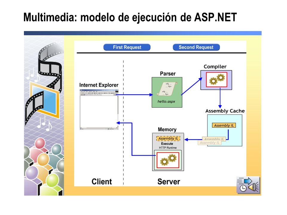 Multimedia: modelo de ejecución de ASP.NET