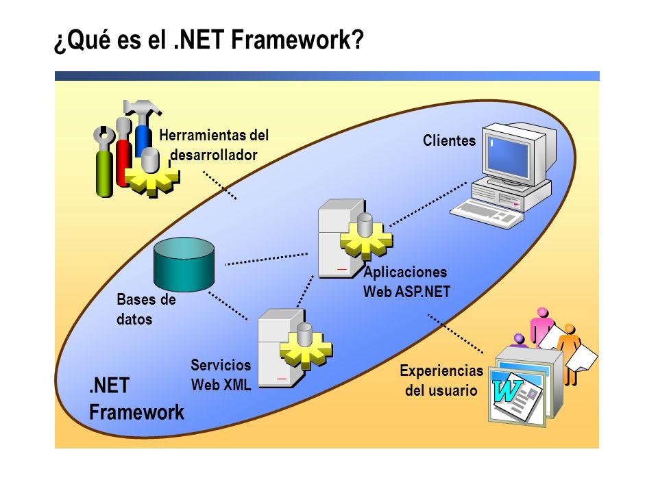 ¿Qué es el.NET Framework? Herramientas del desarrollador Clientes Experiencias del usuario Aplicaciones Web ASP.NET Servicios Web XML Bases de datos.N