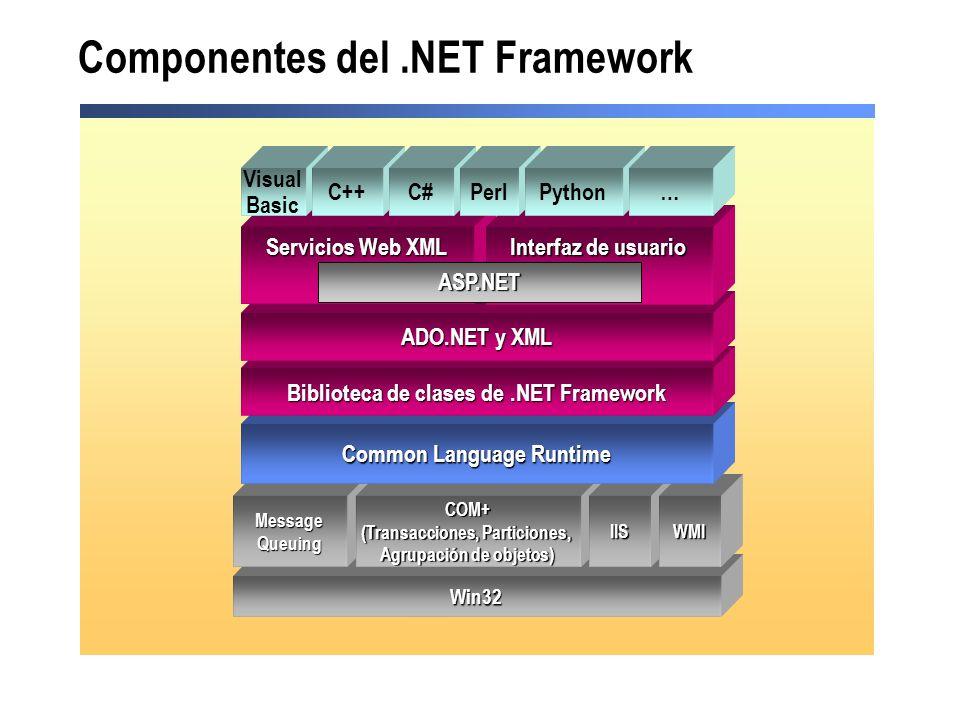 Ventajas de usar el.NET Framework Basado en estándares y prácticas Web La funcionalidad de las clases.NET está disponible de forma universal El código está organizado en clases y espacios de nombres jerárquicos Independiente del lenguaje Windows API ASP.NET Framework 1980s 1990s2000s Visual Basic MFC/ATL