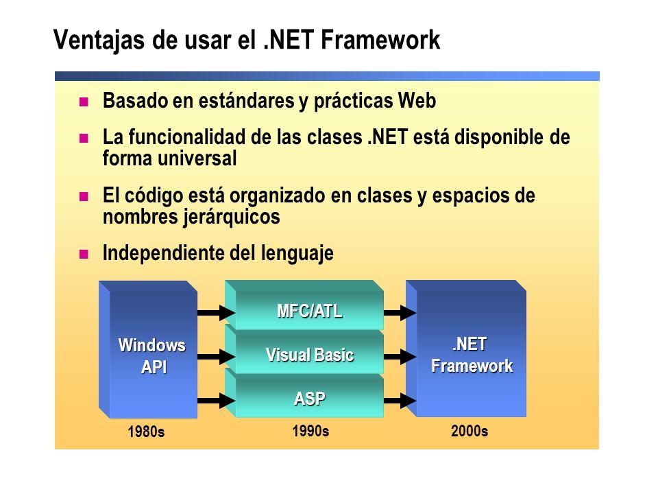 Ventajas de usar el.NET Framework Basado en estándares y prácticas Web La funcionalidad de las clases.NET está disponible de forma universal El código