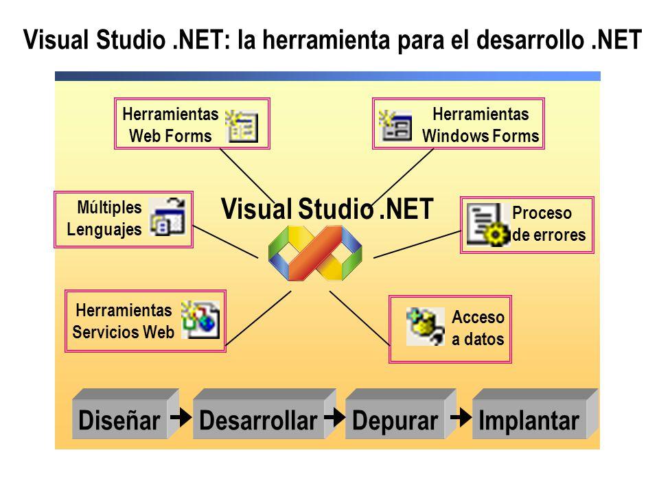 Visual Studio.NET: la herramienta para el desarrollo.NET Visual Studio.NET Herramientas Windows Forms Herramientas Web Forms Proceso de errores Acceso