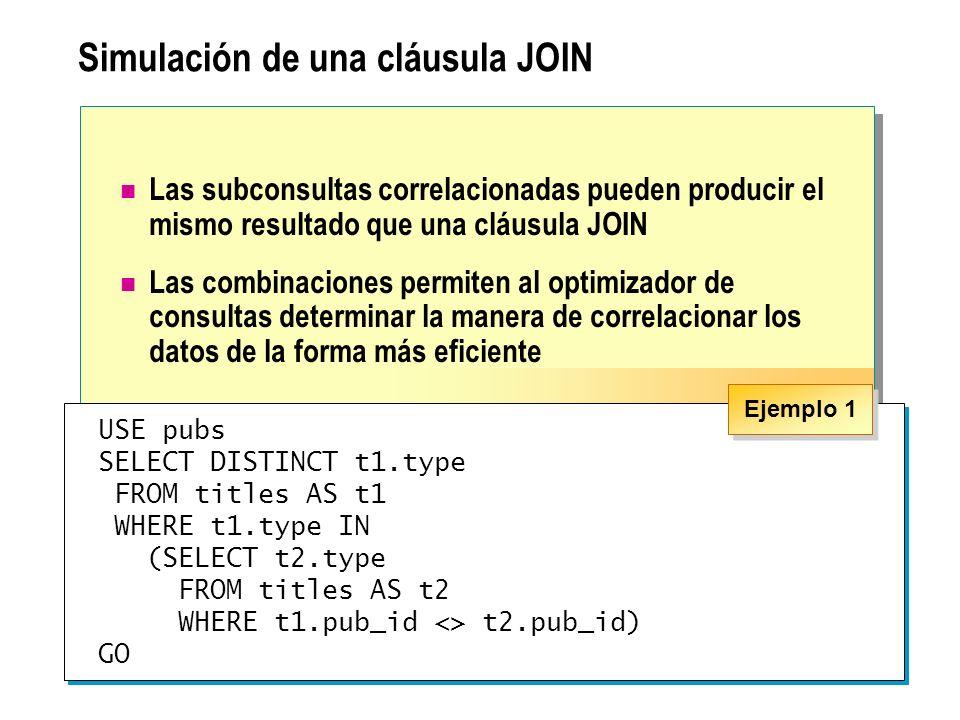 Simulación de una cláusula JOIN Las subconsultas correlacionadas pueden producir el mismo resultado que una cláusula JOIN Las combinaciones permiten a
