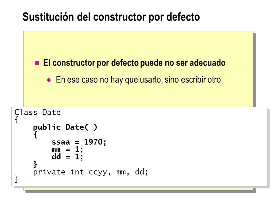 Sustitución del constructor por defecto El constructor por defecto puede no ser adecuado En ese caso no hay que usarlo, sino escribir otro Class Date
