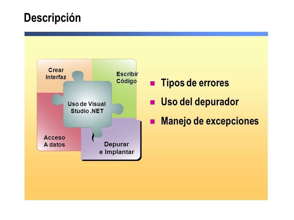 Tipos de errores Uso del depurador Manejo de excepciones Descripción Uso de Visual Studio.NET Acceso A datos Escribir Código Crear Interfaz Depurar e