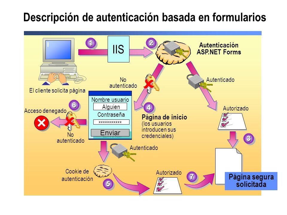 Descripción de autenticación basada en formularios El cliente solicita página Autorizado Autenticación ASP.NET Forms No autenticado Autenticado Página