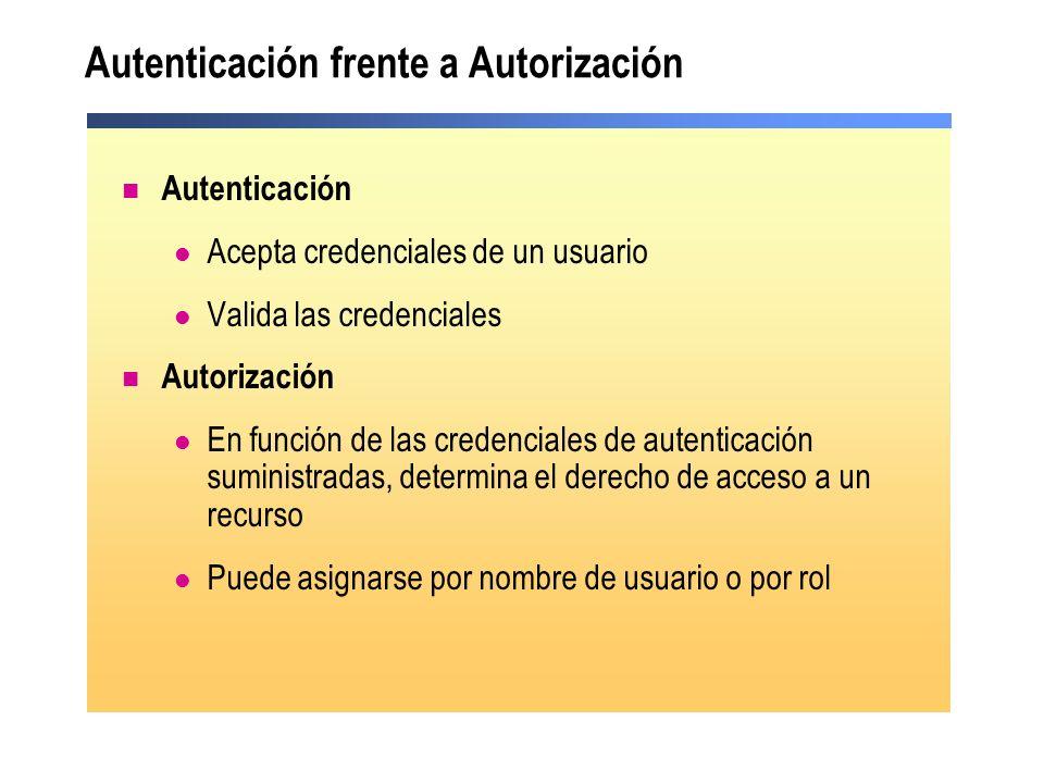 Autenticación frente a Autorización Autenticación Acepta credenciales de un usuario Valida las credenciales Autorización En función de las credenciale
