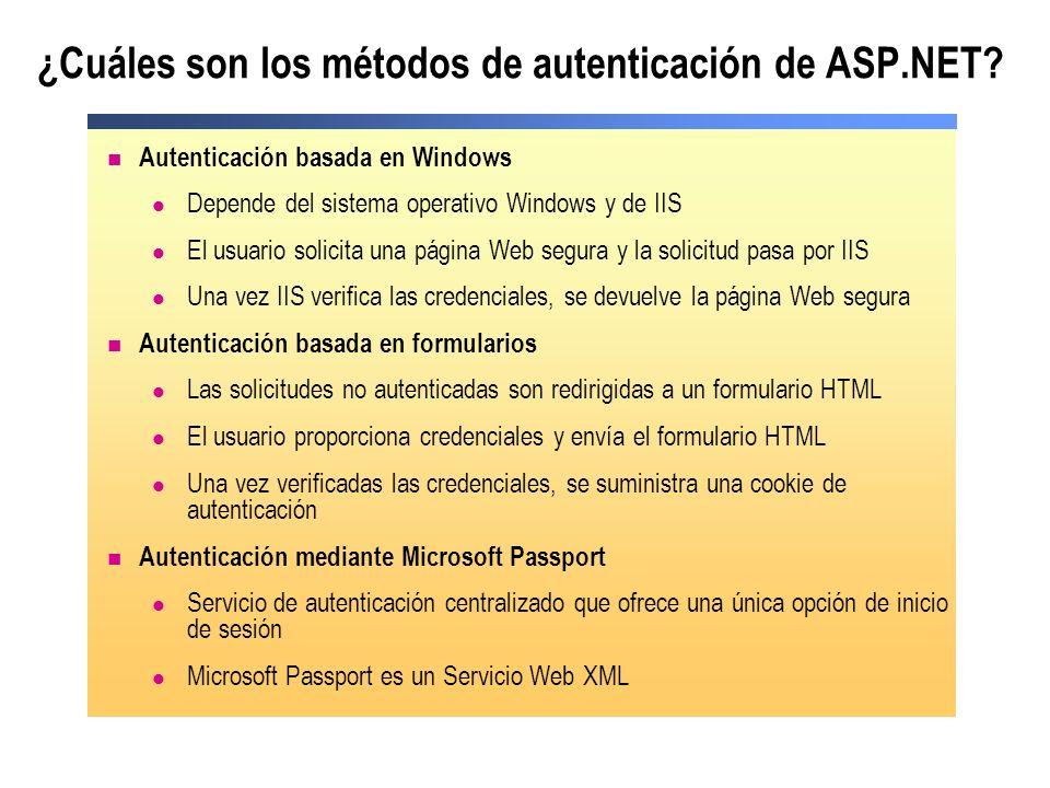 ¿Cuáles son los métodos de autenticación de ASP.NET? Autenticación basada en Windows Depende del sistema operativo Windows y de IIS El usuario solicit